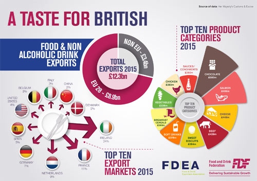 exports-infographic-2015-1